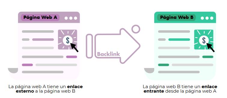 Backlink-Seo-offpage-Clavei