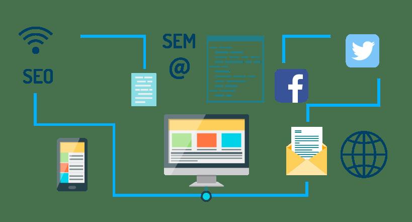 Marketing Digital Clavei