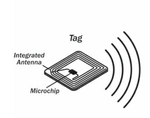 RFID_tag