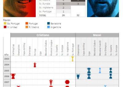 Tableau-infografia-marca-03