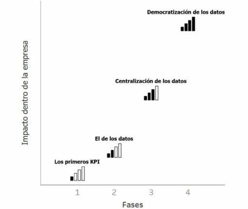 democratizacion-de-los-datos