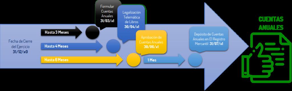 icon-cuentas-anuales