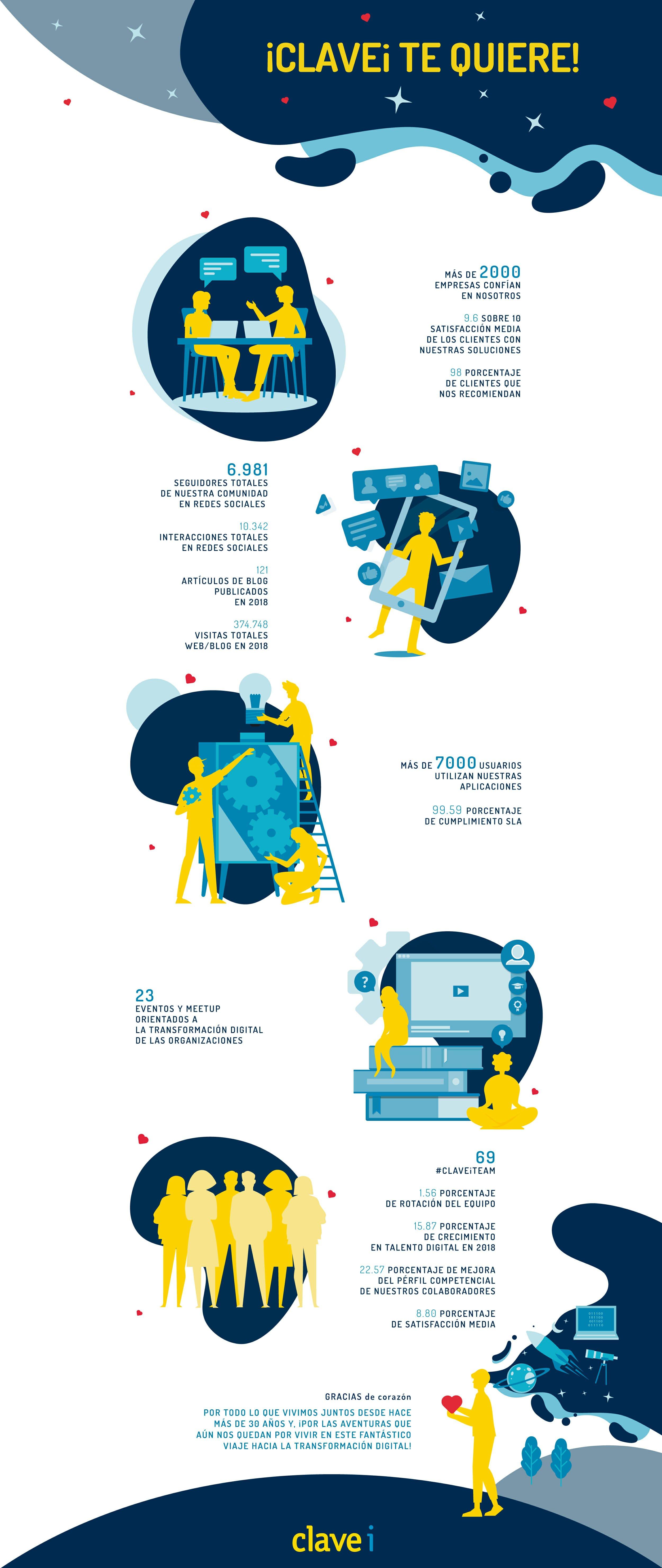 infografía-rrss