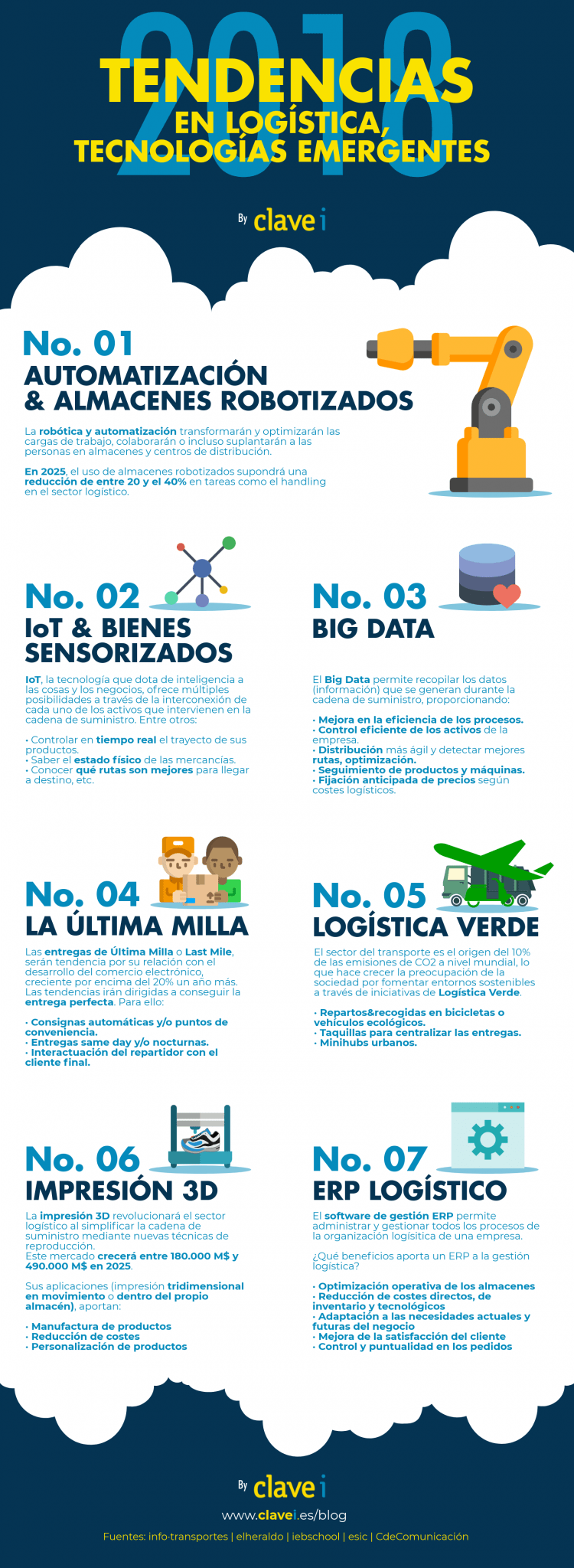 infografia-tendencias-logistica-2018