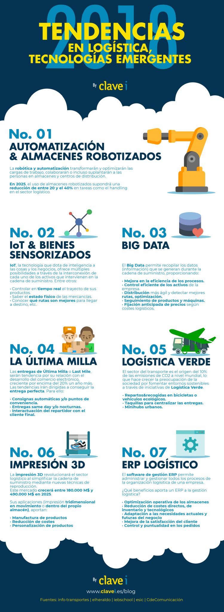 infografia-tendencias-logistica-2018