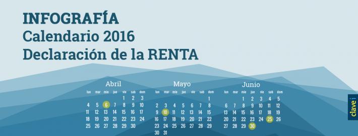 CAMPAÑA RENTA 2015, CALENDARIO 2016 PARA EL CONTRIBUYENTE [INFOGRAFÍA]