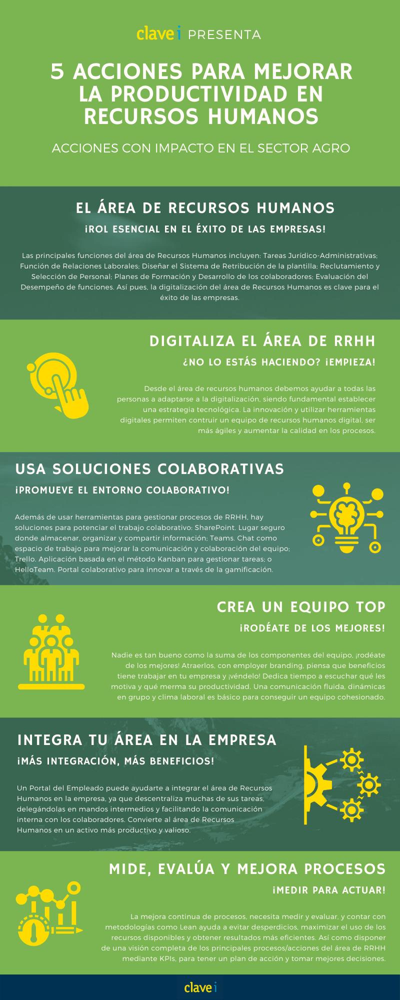 infografia-sector-agro-acciones-para-mejorar-la-productividad-de-recursos-humanos