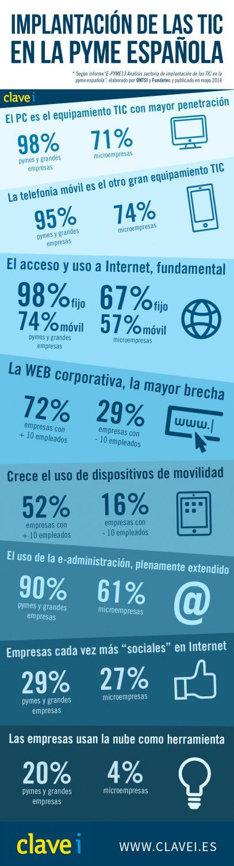 infografia-tic-pyme-spain-2014