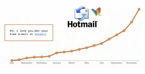 ps-i-love-you-hotmail-clavei